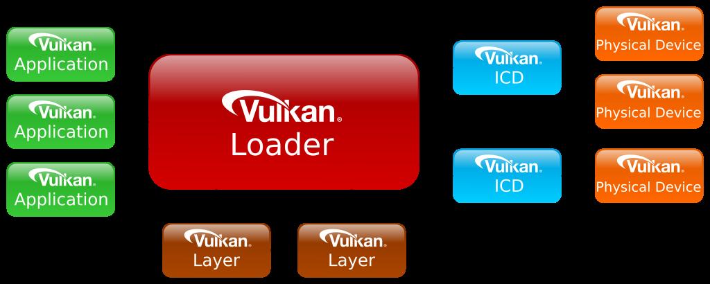 [Imagen: high_level_loader.png]
